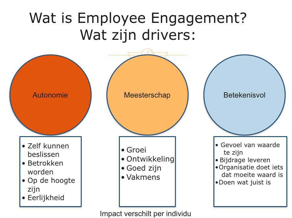 Engagement_kort_voor_symposium